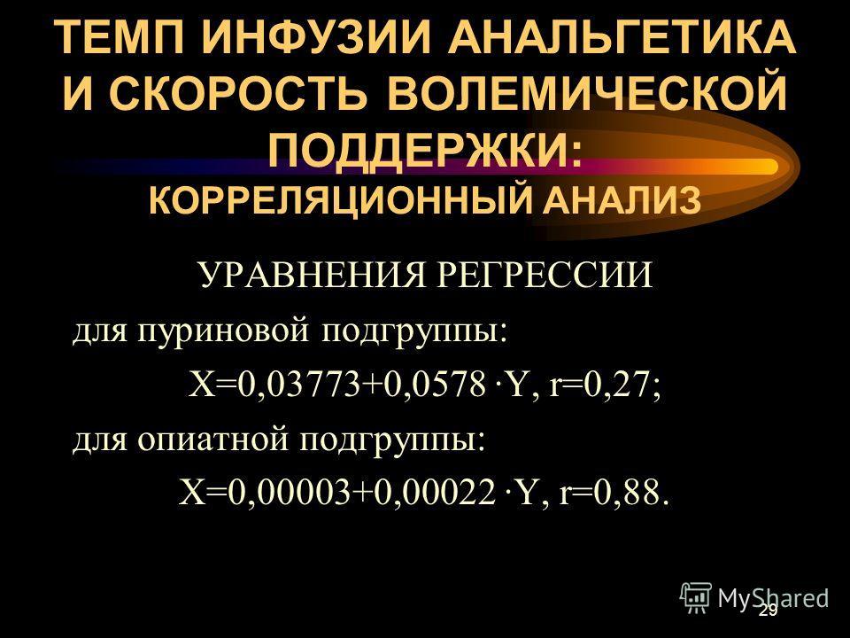 29 ТЕМП ИНФУЗИИ АНАЛЬГЕТИКА И СКОРОСТЬ ВОЛЕМИЧЕСКОЙ ПОДДЕРЖКИ: КОРРЕЛЯЦИОННЫЙ АНАЛИЗ УРАВНЕНИЯ РЕГРЕССИИ для пуриновой подгруппы: X=0,03773+0,0578 ·Y, r=0,27; для опиатной подгруппы: X=0,00003+0,00022 ·Y, r=0,88.