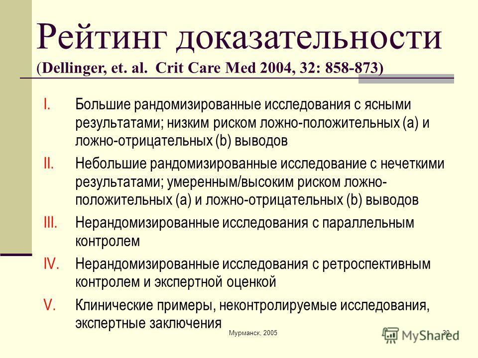 Мурманск, 200530 I.Большие рандомизированные исследования с ясными результатами; низким риском ложно-положительных (a) и ложно-отрицательных (b) выводов II.Небольшие рандомизированные исследование с нечеткими результатами; умеренным/высоким риском ло