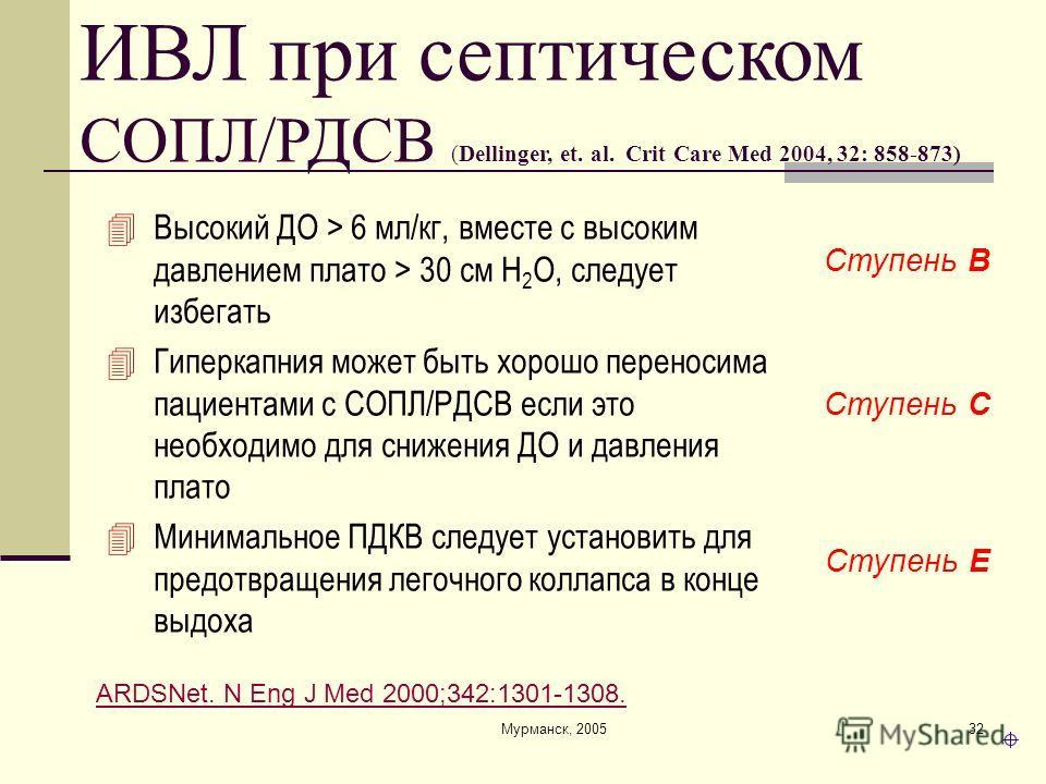 Мурманск, 200532 Высокий ДО > 6 мл/кг, вместе с высоким давлением плато > 30 см H 2 O, следует избегать Гиперкапния может быть хорошо переносима пациентами с СОПЛ/РДСВ если это необходимо для снижения ДО и давления плато Минимальное ПДКВ следует уста