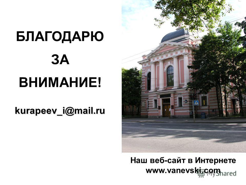 БЛАГОДАРЮ ЗА ВНИМАНИЕ! kurapeev_i@mail.ru Наш веб-сайт в Интернете www.vanevski.com