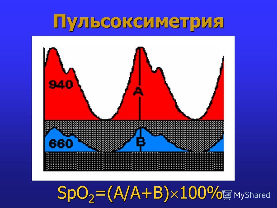 Пульсоксиметрия SpO 2 =(A/A+B) 100%