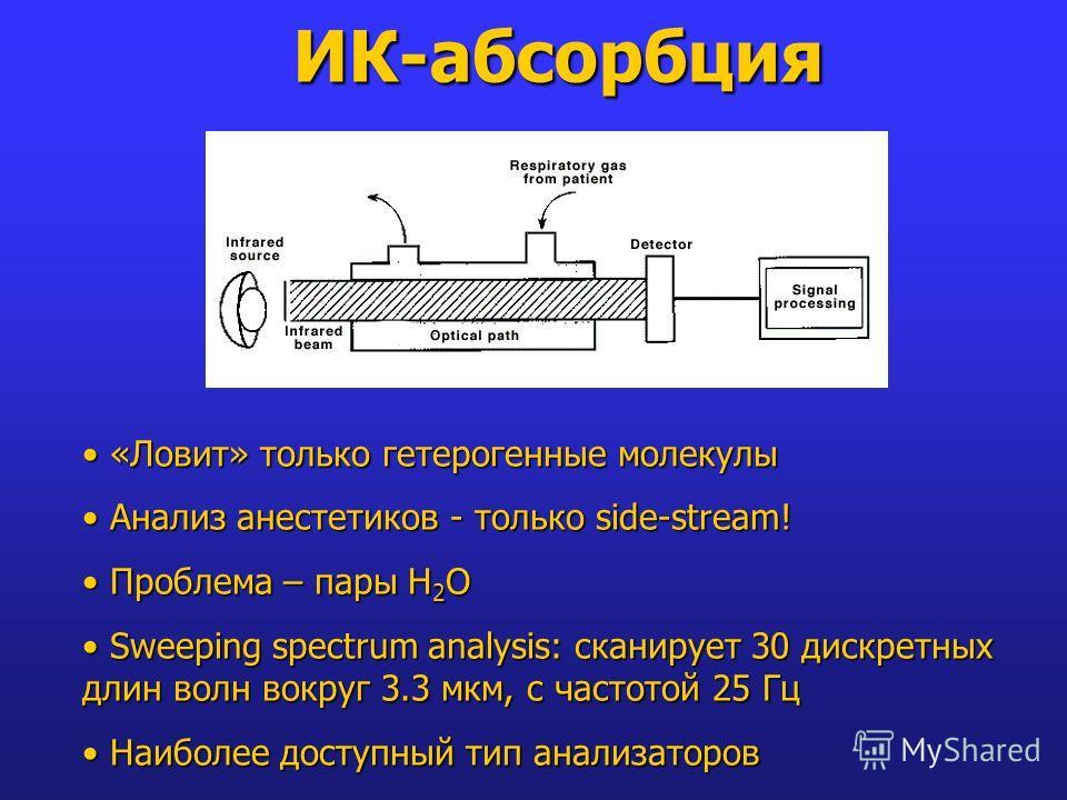 ИК-абсорбция «Ловит» только гетерогенные молекулы «Ловит» только гетерогенные молекулы Анализ анестетиков - только side-stream! Анализ анестетиков - только side-stream! Проблема – пары Н 2 О Проблема – пары Н 2 О Sweeping spectrum analysis: сканирует