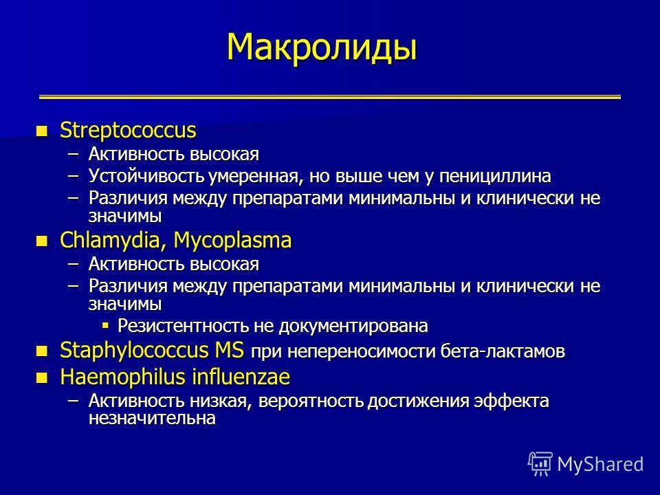 Макролиды Streptococcus Streptococcus –Активность высокая –Устойчивость умеренная, но выше чем у пенициллина –Различия между препаратами минимальны и клинически не значимы Chlamydia, Mycoplasma Chlamydia, Mycoplasma –Активность высокая –Различия межд