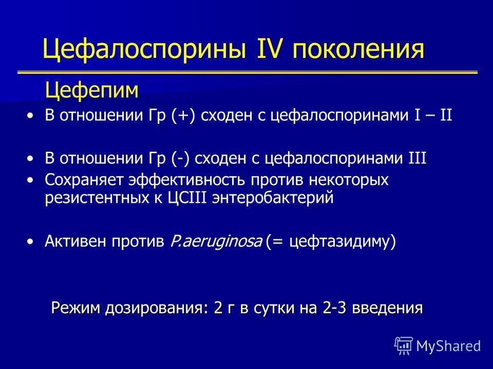 Цефалоспорины IV поколения Цефепим В отношении Гр (+) сходен с цефалоспоринами I – II В отношении Гр (-) сходен с цефалоспоринами III Сохраняет эффективность против некоторых резистентных к ЦСIII энтеробактерий Активен против P.aeruginosa (= цефтазид