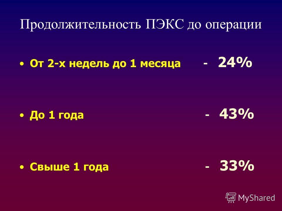 Продолжительность ПЭКС до операции От 2-х недель до 1 месяца - 24% До 1 года - 43% Свыше 1 года - 33%