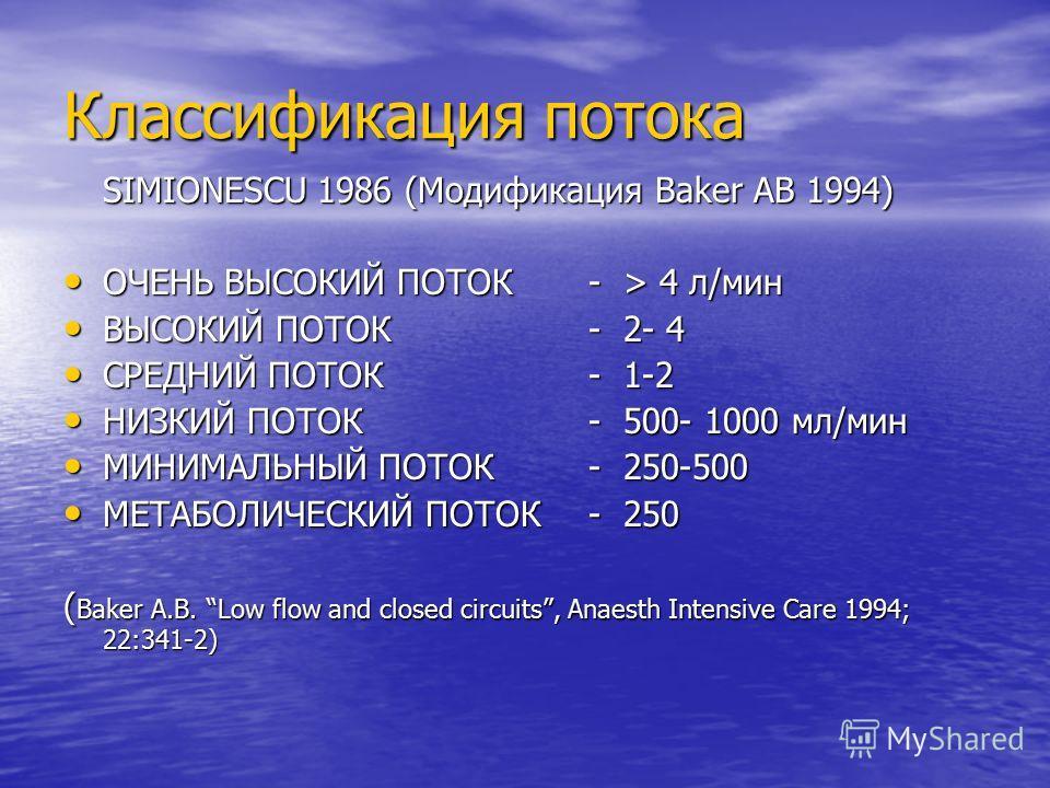 Классификация потока SIMIONESCU 1986 (Модификация Baker AB 1994) ОЧЕНЬ ВЫСОКИЙ ПОТОК - > 4 л/мин ОЧЕНЬ ВЫСОКИЙ ПОТОК - > 4 л/мин ВЫСОКИЙ ПОТОК - 2- 4 ВЫСОКИЙ ПОТОК - 2- 4 СРЕДНИЙ ПОТОК - 1-2 СРЕДНИЙ ПОТОК - 1-2 НИЗКИЙ ПОТОК - 500- 1000 мл/мин НИЗКИЙ