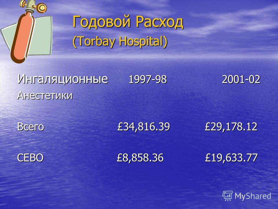 Годовой Расход (Torbay Hospital) Ингаляционные 1997-98 2001-02 Анестетики Всего £34,816.39 £29,178.12 СЕВО £8,858.36 £19,633.77