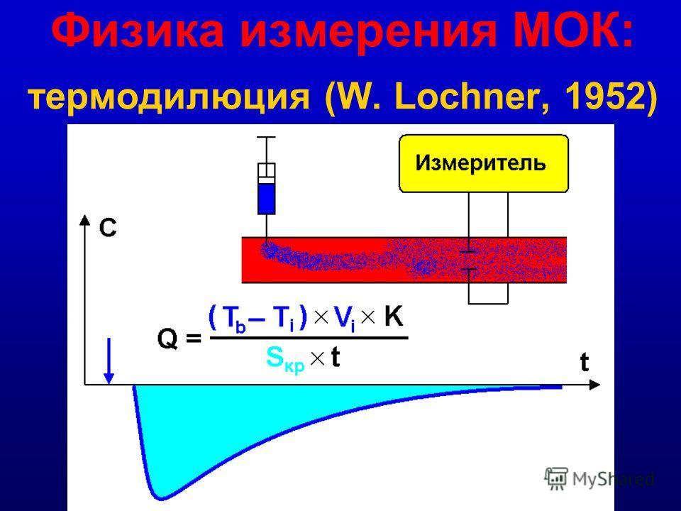 Физика измерения МОК: принцип Stewart-Hamilton (1929)