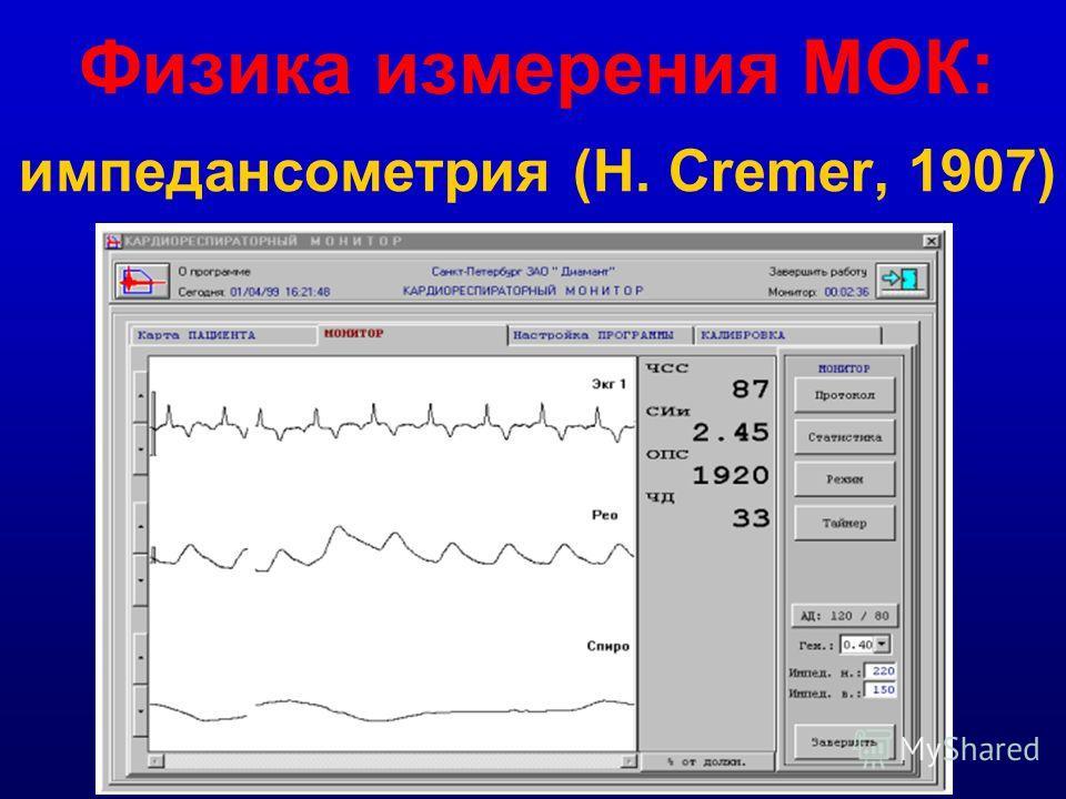 Физика измерения МОК: частичная реверсия СО 2