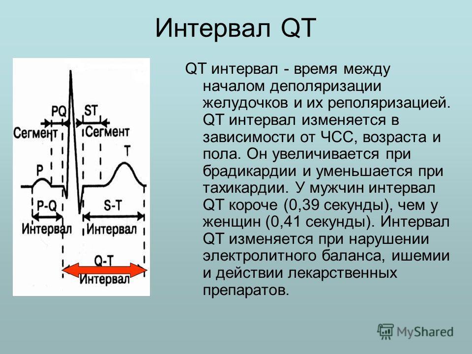 Интервал QT QT интервал - время между началом деполяризации желудочков и их реполяризацией. QT интервал изменяется в зависимости от ЧСС, возраста и пола. Он увеличивается при брадикардии и уменьшается при тахикардии. У мужчин интервал QT короче (0,39
