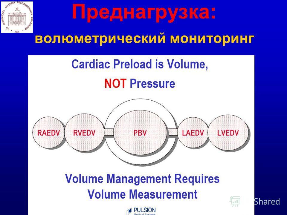 Преднагрузка: волюметрический мониторинг