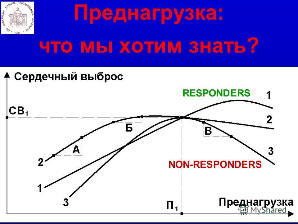 Преднагрузка: что мы хотим знать? RESPONDERS NON-RESPONDERS