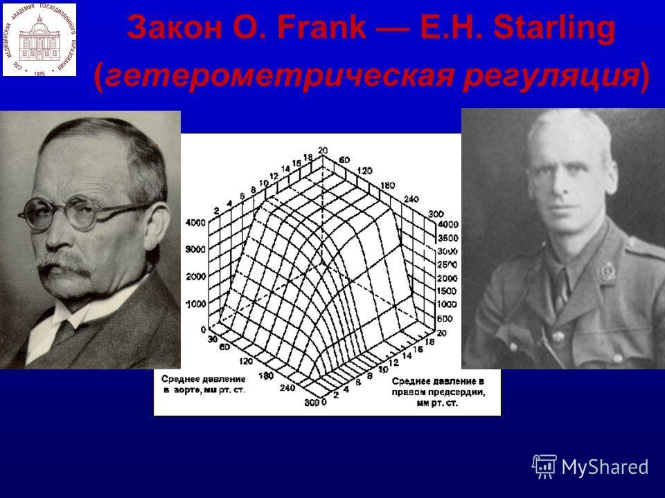 Закон O. Frank E.H. Starling (гетерометрическая регуляция)
