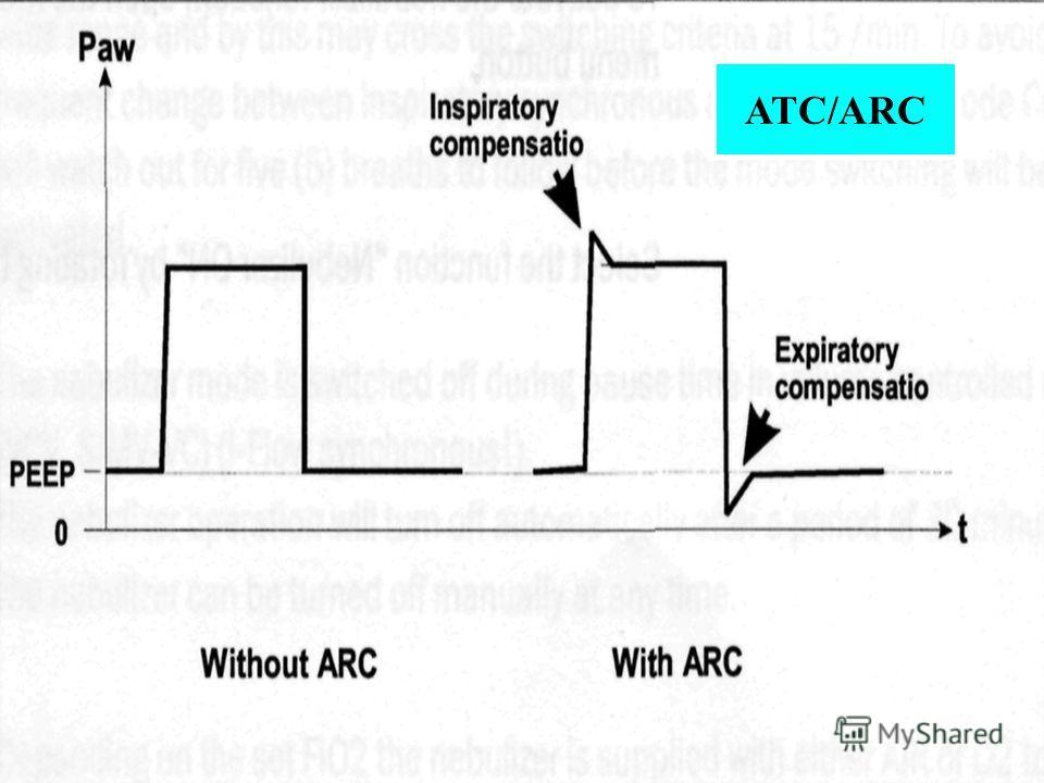 123 ATC/ARC