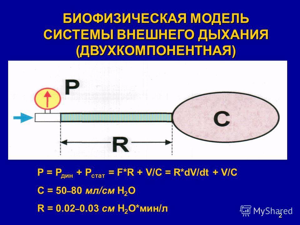 2 Р = Р дин + Р стат = F*R + V/C = R*dV/dt + V/C C = 50 – 80 мл/см Н 2 О R = 0.02 – 0.03 см Н 2 О*мин/л БИОФИЗИЧЕСКАЯ МОДЕЛЬ СИСТЕМЫ ВНЕШНЕГО ДЫХАНИЯ (ДВУХКОМПОНЕНТНАЯ)