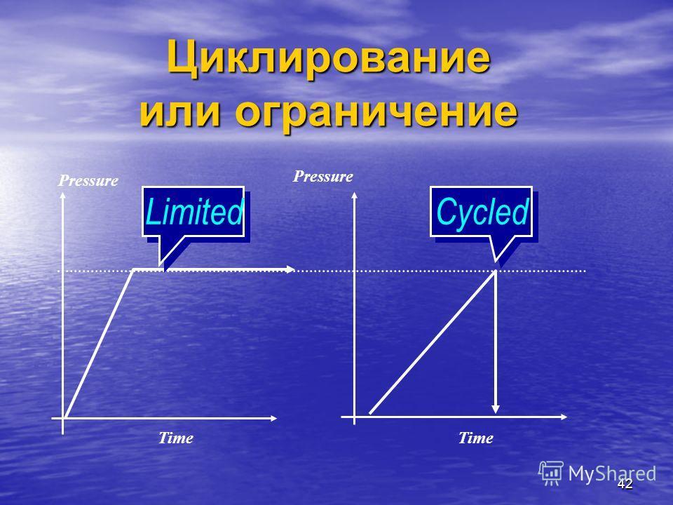 42 Циклирование или ограничение Cycled Pressure Time Limited Pressure