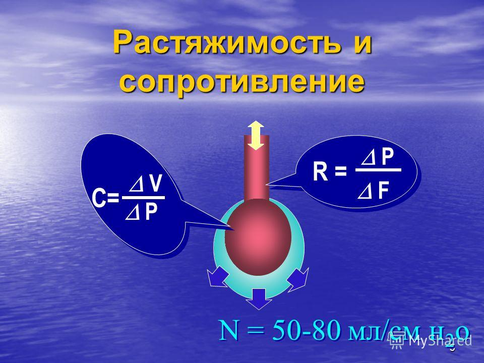 5 C=C= V P R = P F Растяжимость и сопротивление N = 50-80 мл/см н 2 о