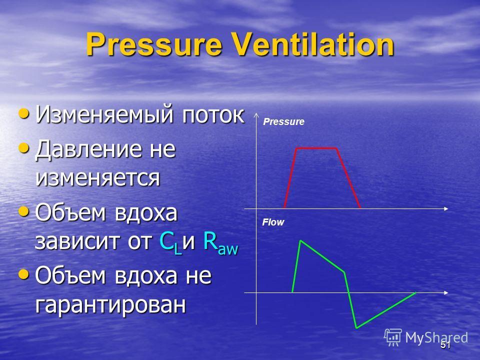 51 Pressure Ventilation Изменяемый поток Изменяемый поток Давление не изменяется Давление не изменяется Объем вдоха зависит от C L и R aw Объем вдоха зависит от C L и R aw Объем вдоха не гарантирован Объем вдоха не гарантирован Pressure Flow