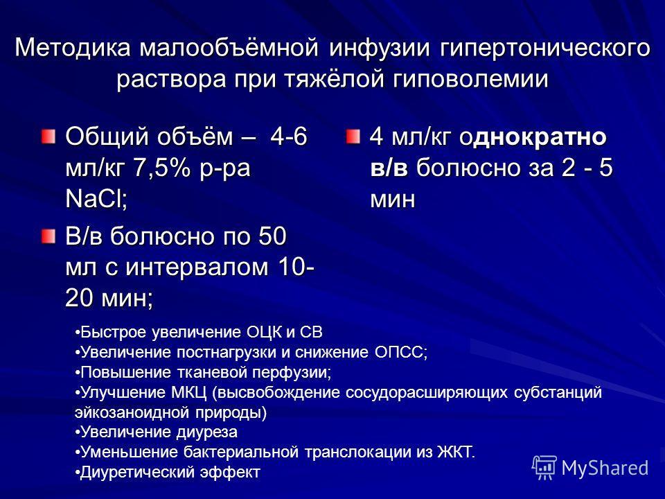 Методика малообъёмной инфузии гипертонического раствора при тяжёлой гиповолемии Общий объём – 4-6 мл/кг 7,5% р-ра NaCl; В/в болюсно по 50 мл с интервалом 10- 20 мин; 4 мл/кг однократно в/в болюсно за 2 - 5 мин Быстрое увеличение ОЦК и СВ Увеличение п