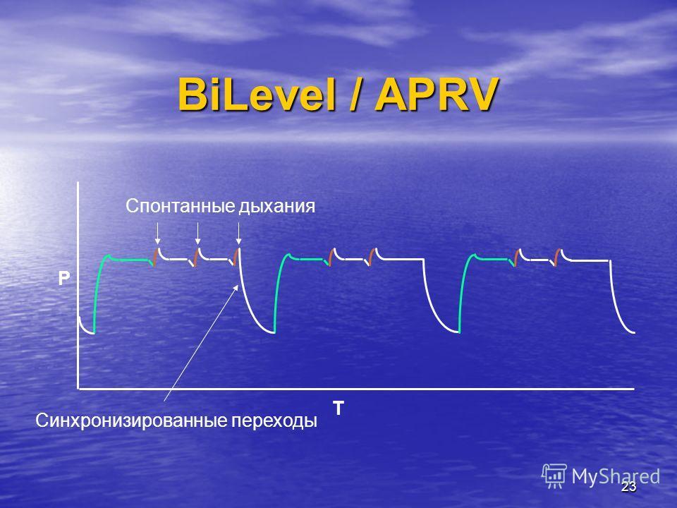 23 BiLevel / APRV Синхронизированные переходы Спонтанные дыхания P T