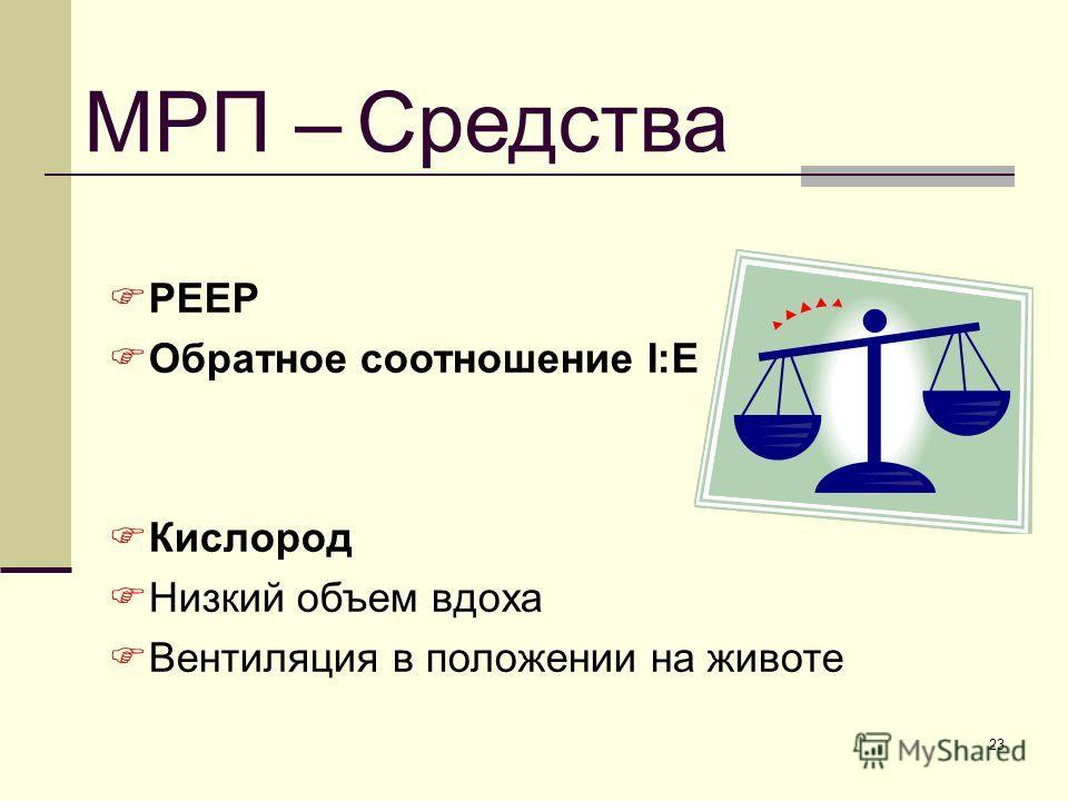 23 МРП – Средства PEEP Обратное соотношение I:E Кислород Низкий объем вдоха Вентиляция в положении на животе