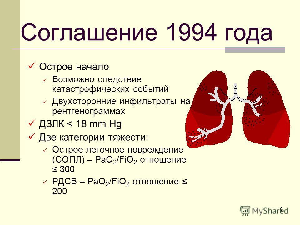 6 Соглашение 1994 года Острое начало Возможно следствие катастрофических событий Двухсторонние инфильтраты на рентгенограммах ДЗЛК < 18 mm Hg Две категории тяжести: Острое легочное повреждение (СОПЛ) – PaO 2 /FiO 2 отношение 300 РДСВ – PaO 2 /FiO 2 о