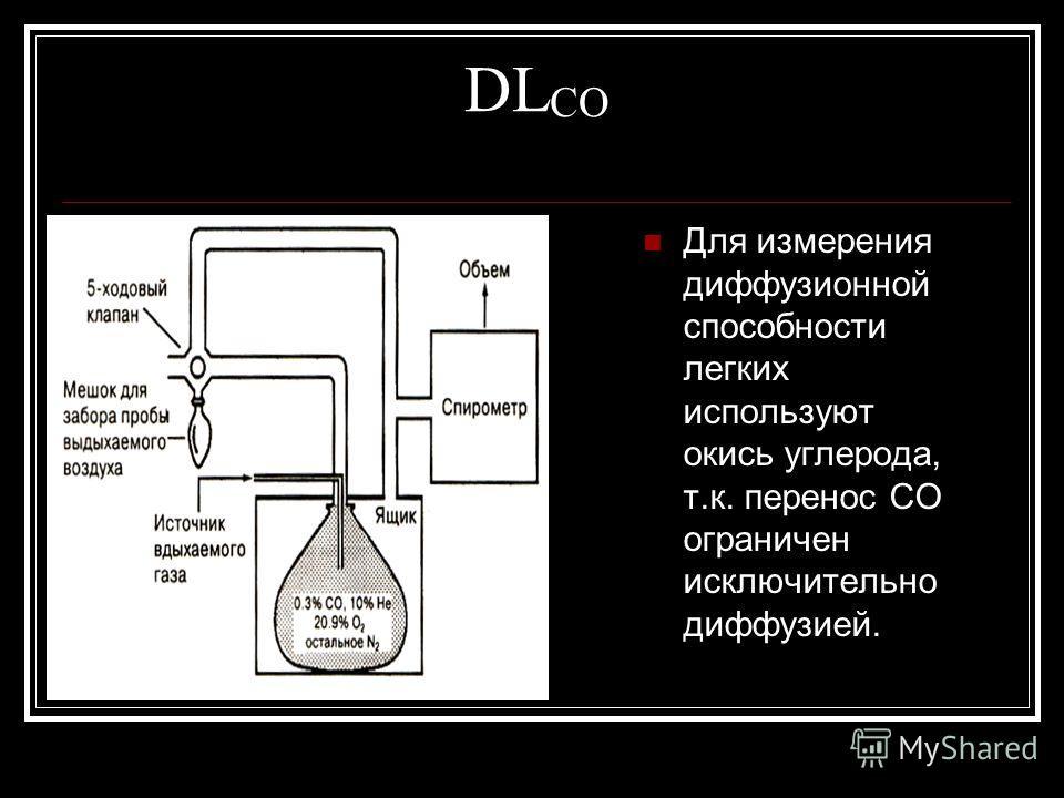 DL CO Для измерения диффузионной способности легких используют окись углерода, т.к. перенос СО ограничен исключительно диффузией.