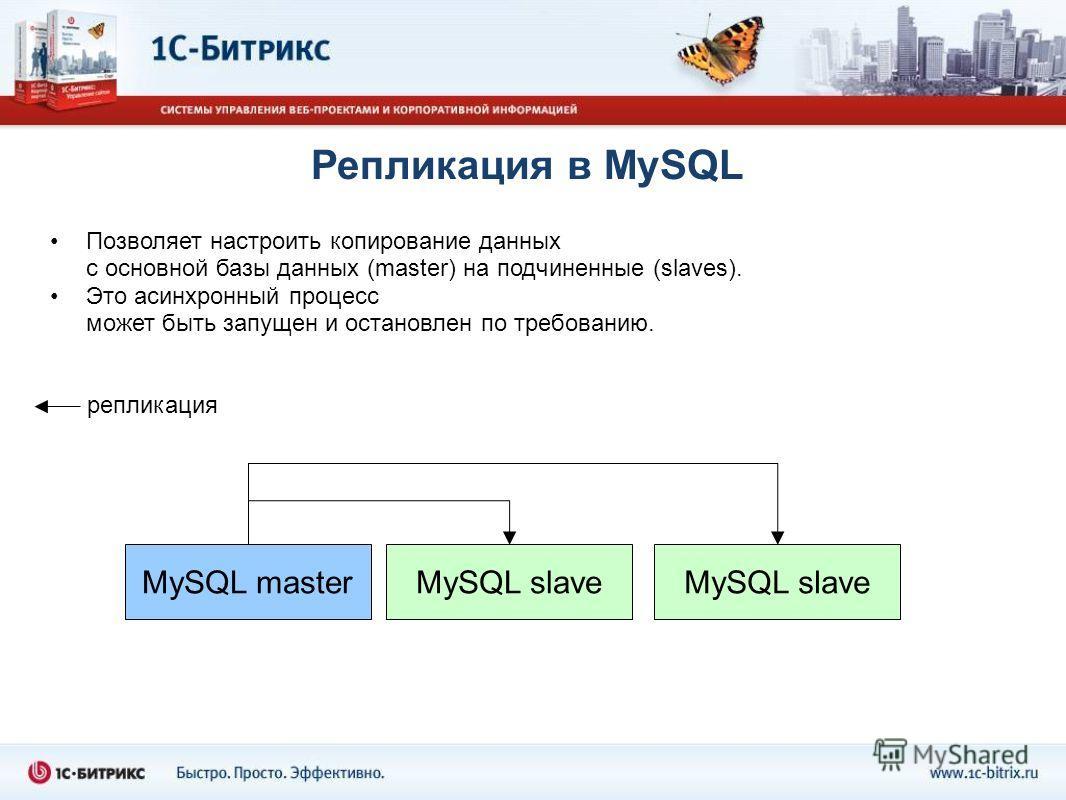 Репликация в MySQL Позволяет настроить копирование данных с основной базы данных (master) на подчиненные (slaves). Это асинхронный процесс может быть запущен и остановлен по требованию. MySQL masterMySQL slave репликация