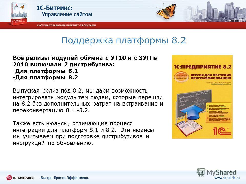Поддержка платформы 8.2 2 Все релизы модулей обмена с УТ10 и с ЗУП в 2010 включали 2 дистрибутива: -Для платформы 8.1 -Для платформы 8.2 Выпуская релиз под 8.2, мы даем возможность интегрировать модуль тем людям, которые перешли на 8.2 без дополнител