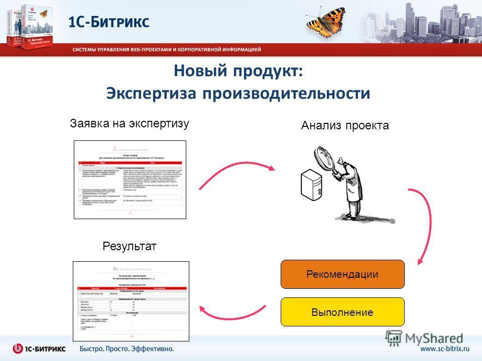 Новый продукт: Экспертиза производительности Заявка на экспертизу Анализ проекта Результат Рекомендации Выполнение