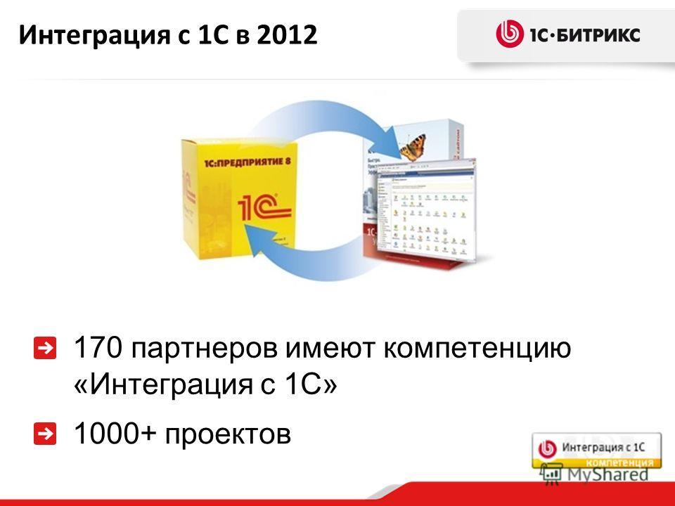 Интеграция с 1С в 2012 170 партнеров имеют компетенцию «Интеграция с 1С» 1000+ проектов