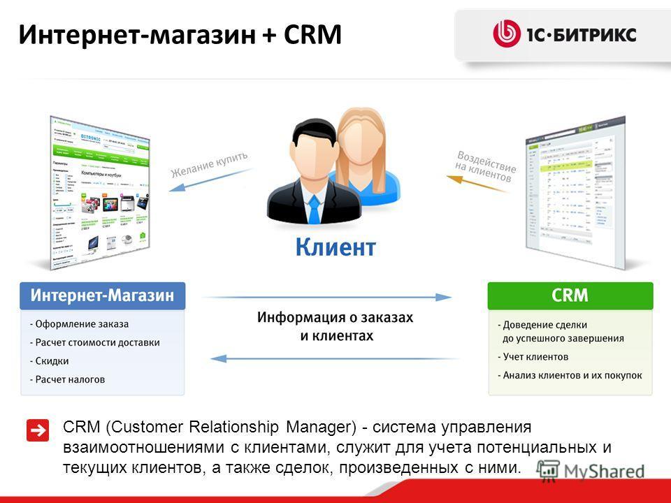 Интернет-магазин + CRM CRM (Customer Relationship Manager) - система управления взаимоотношениями с клиентами, служит для учета потенциальных и текущих клиентов, а также сделок, произведенных с ними.
