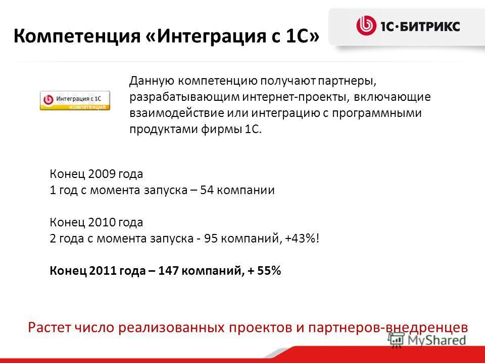 Компетенция «Интеграция с 1С» Данную компетенцию получают партнеры, разрабатывающим интернет-проекты, включающие взаимодействие или интеграцию с программными продуктами фирмы 1С. Конец 2009 года 1 год с момента запуска – 54 компании Конец 2010 года 2