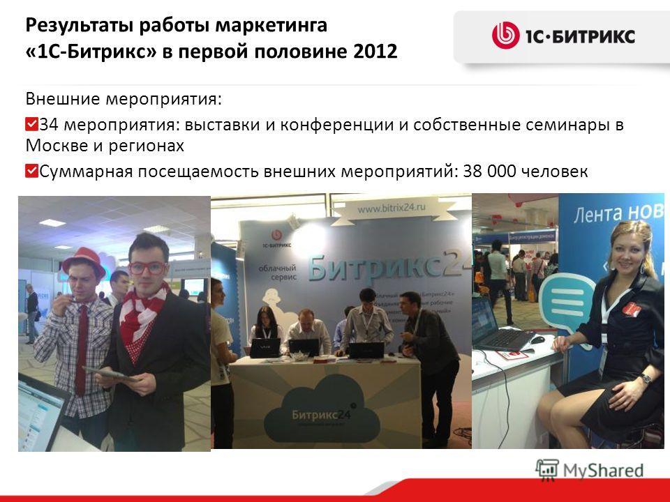 Результаты работы маркетинга «1С-Битрикс» в первой половине 2012 Внешние мероприятия: 34 мероприятия: выставки и конференции и собственные семинары в Москве и регионах Суммарная посещаемость внешних мероприятий: 38 000 человек