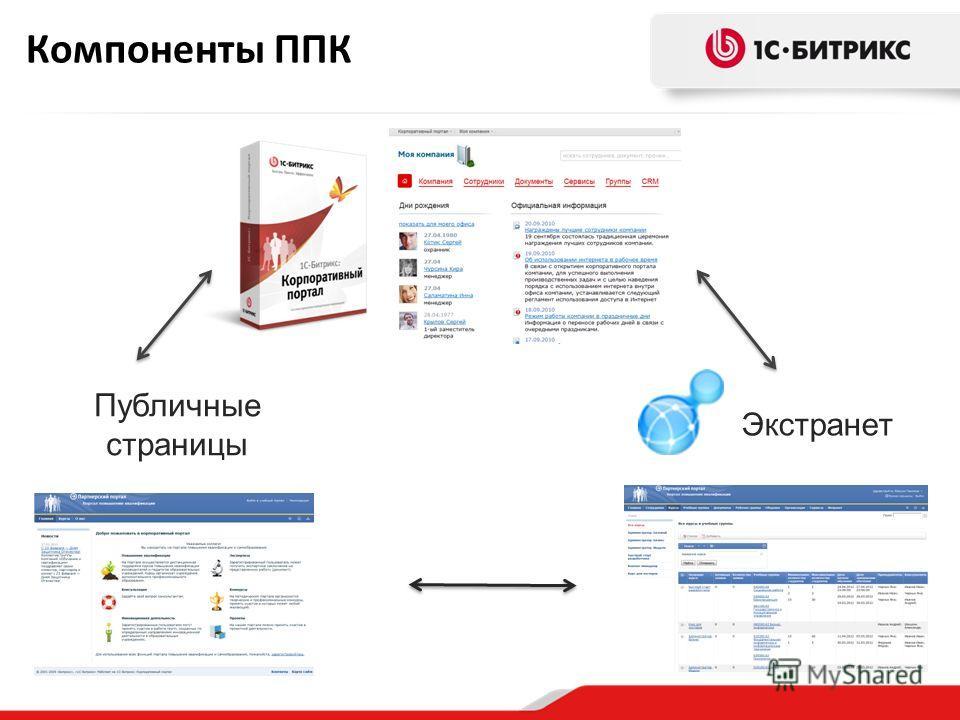 Компоненты ППК Публичные страницы Экстранет