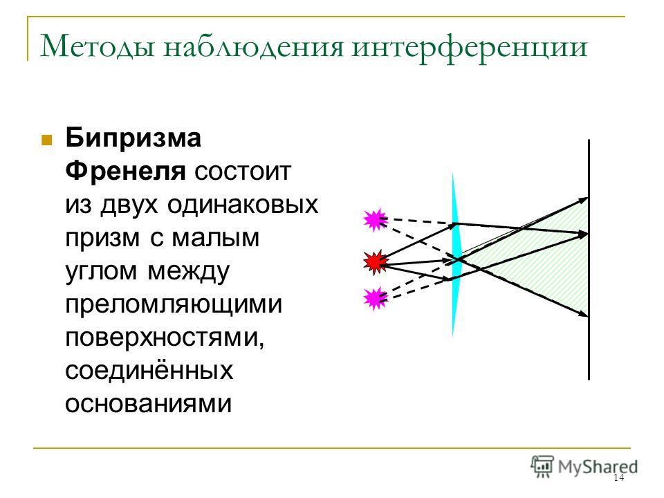14 Методы наблюдения интерференции Бипризма Френеля состоит из двух одинаковых призм с малым углом между преломляющими поверхностями, соединённых основаниями