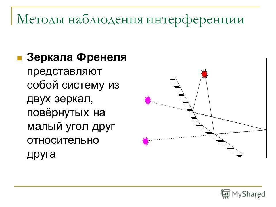 16 Методы наблюдения интерференции Зеркала Френеля представляют собой систему из двух зеркал, повёрнутых на малый угол друг относительно друга
