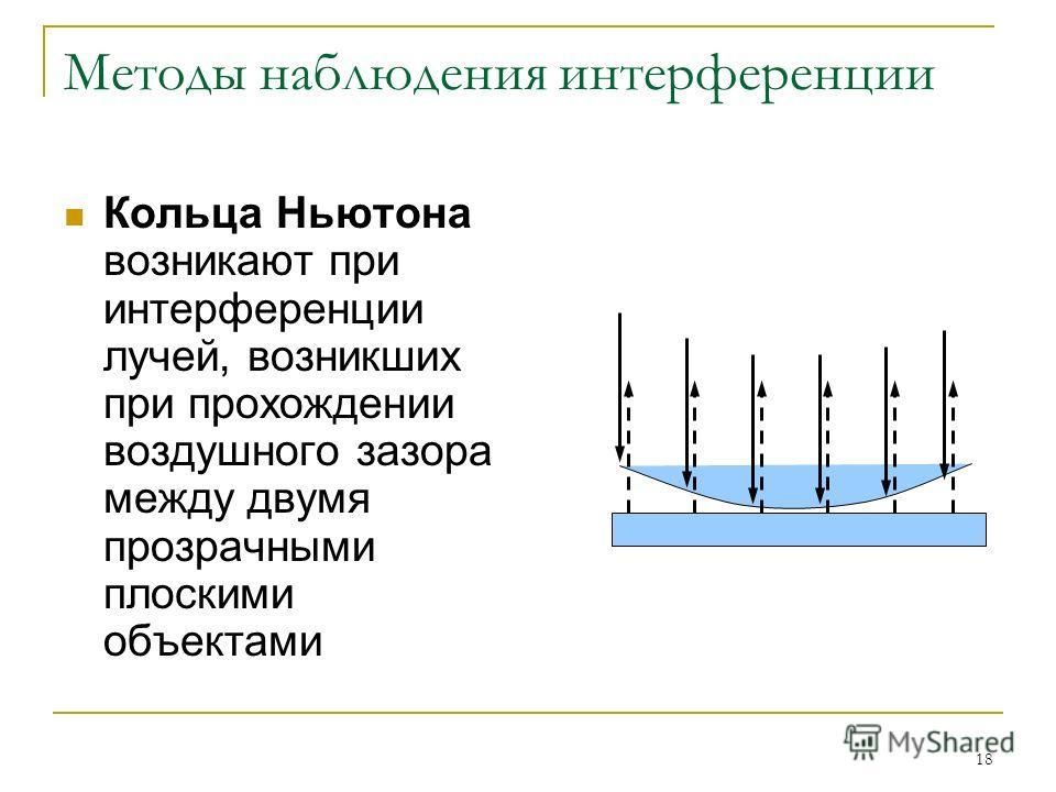 18 Методы наблюдения интерференции Кольца Ньютона возникают при интерференции лучей, возникших при прохождении воздушного зазора между двумя прозрачными плоскими объектами
