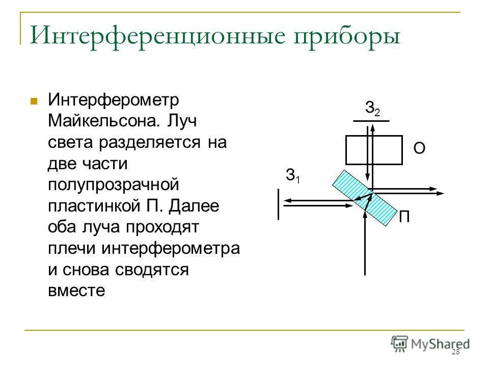 28 Интерференционные приборы Интерферометр Майкельсона. Луч света разделяется на две части полупрозрачной пластинкой П. Далее оба луча проходят плечи интерферометра и снова сводятся вместе П З1З1 З2З2 О