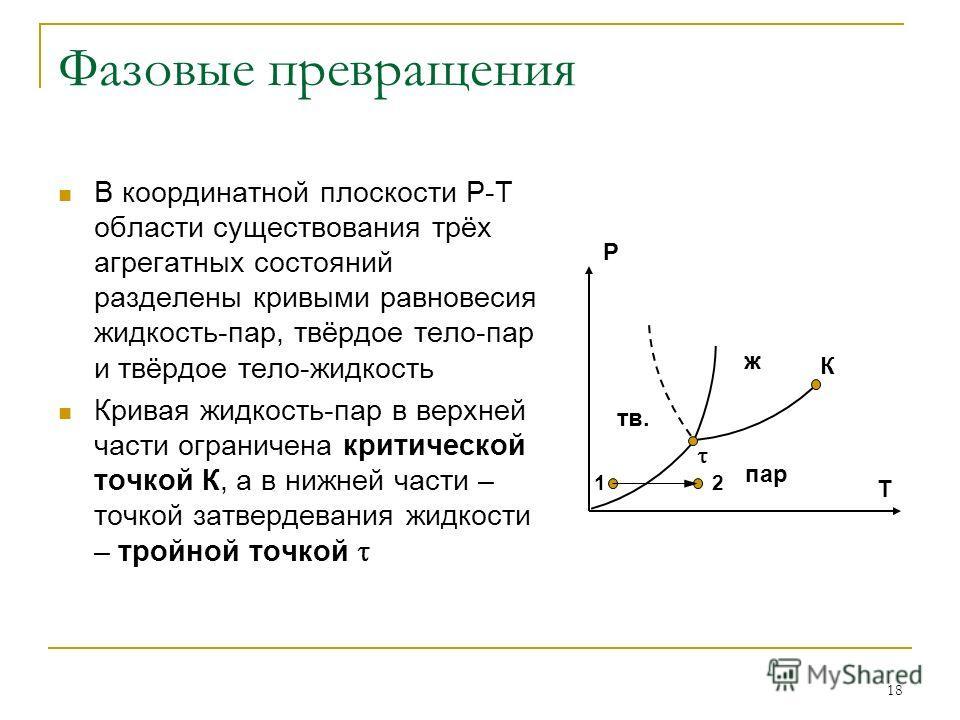 18 Фазовые превращения В координатной плоскости Р-Т области существования трёх агрегатных состояний разделены кривыми равновесия жидкость-пар, твёрдое тело-пар и твёрдое тело-жидкость Кривая жидкость-пар в верхней части ограничена критической точкой