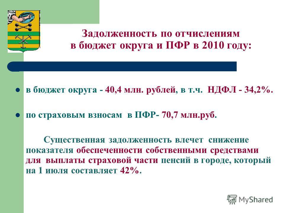 Задолженность по отчислениям в бюджет округа и ПФР в 2010 году: в бюджет округа - 40,4 млн. рублей, в т.ч. НДФЛ - 34,2%. по страховым взносам в ПФР- 70,7 млн.руб. Существенная задолженность влечет снижение показателя обеспеченности собственными средс