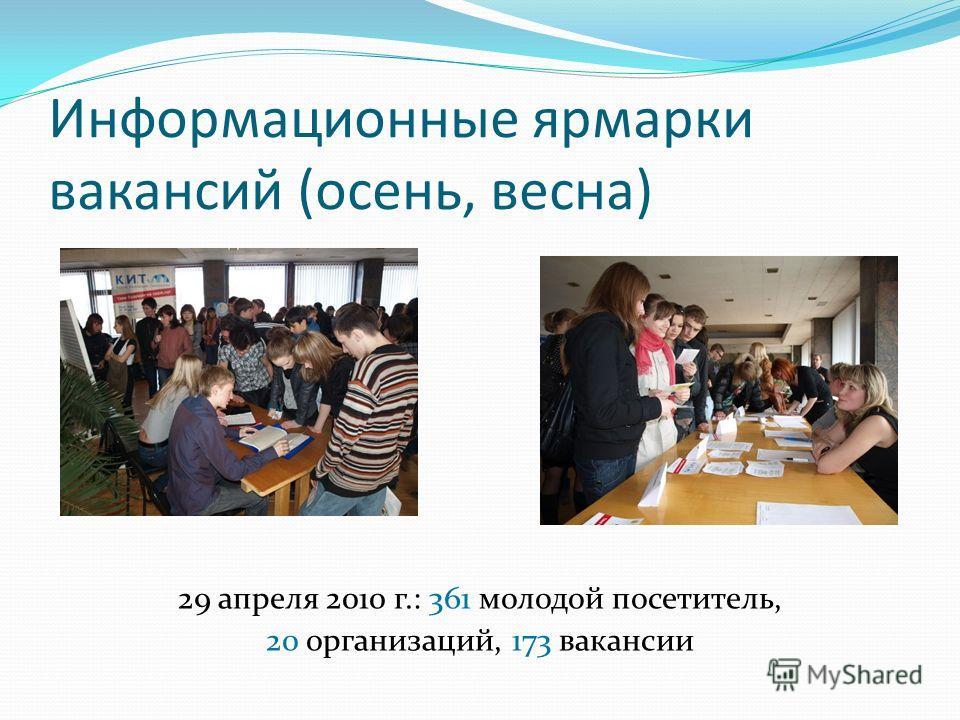 Информационные ярмарки вакансий (осень, весна) 29 апреля 2010 г.: 361 молодой посетитель, 20 организаций, 173 вакансии