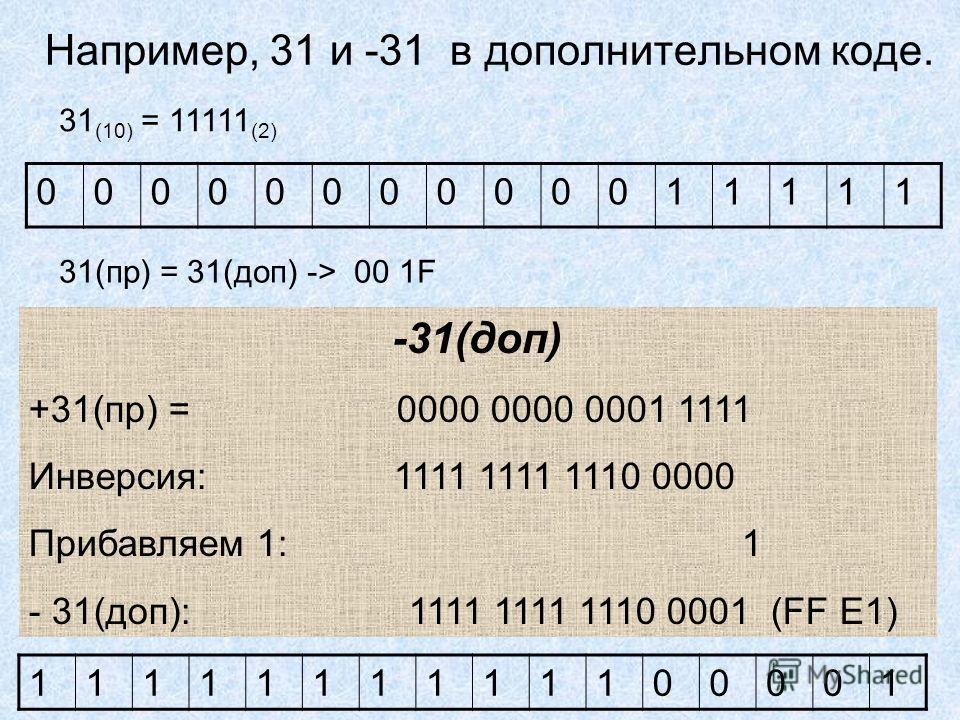 Например, 31 и -31 в дополнительном коде. 0000000000011111 1111111111100001 31(пр) = 31(доп) -> 00 1F 31 (10) = 11111 (2) -31(доп) +31(пр) = 0000 0000 0001 1111 Инверсия: 1111 1111 1110 0000 Прибавляем 1: 1 - 31(доп): 1111 1111 1110 0001 (FF E1)