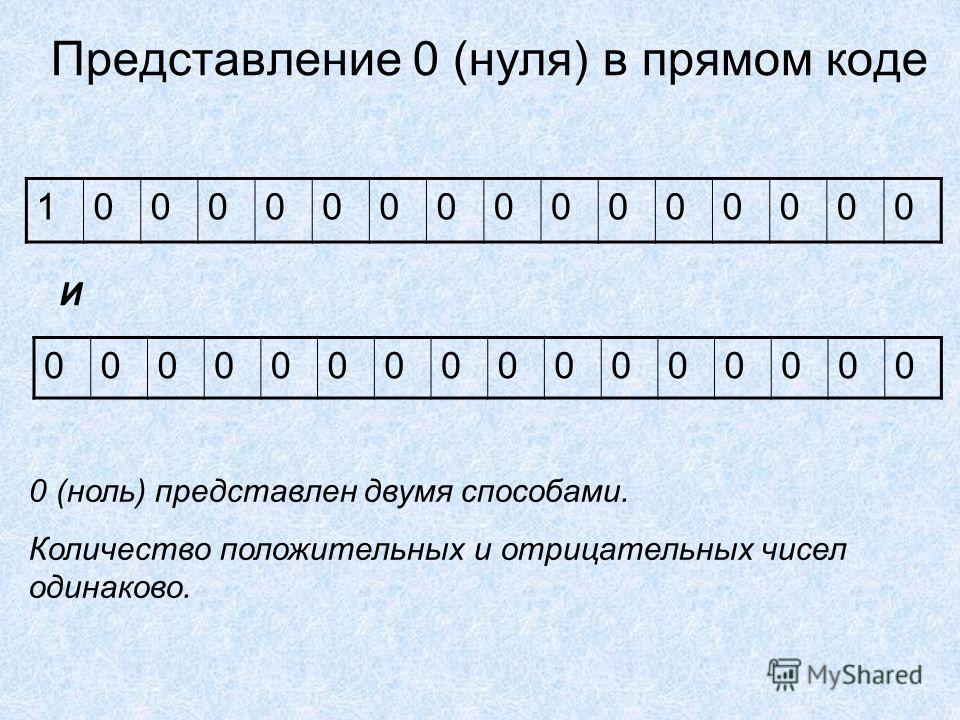 Представление 0 (нуля) в прямом коде 1000000000000000 0000000000000000 И 0 (ноль) представлен двумя способами. Количество положительных и отрицательных чисел одинаково.