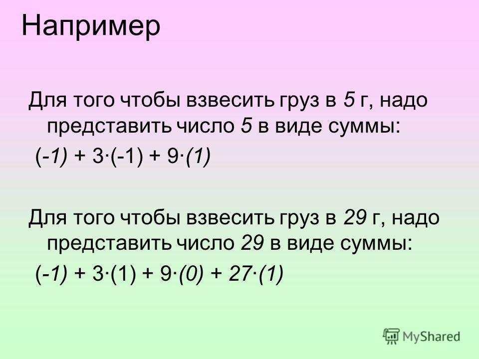 Например Для того чтобы взвесить груз в 5 г, надо представить число 5 в виде суммы: (-1) + 3·(-1) + 9·(1) Для того чтобы взвесить груз в 29 г, надо представить число 29 в виде суммы: (-1) + 3·(1) + 9·(0) + 27·(1)