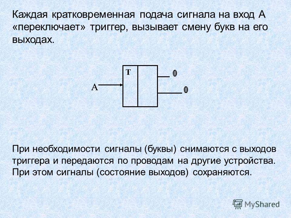 Т А 0 1 Т А 1 0 Каждая кратковременная подача сигнала на вход А «переключает» триггер, вызывает смену букв на его выходах. При необходимости сигналы (буквы) снимаются с выходов триггера и передаются по проводам на другие устройства. При этом сигналы