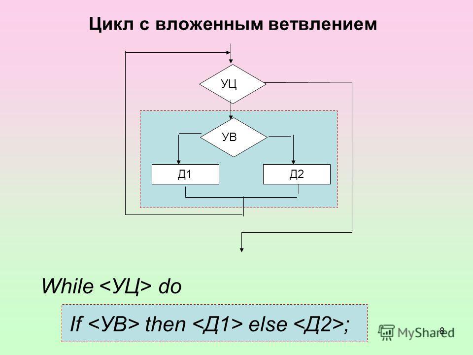 8 УЦ Д1Д2 УВ Цикл с вложенным ветвлением While do If then else ;