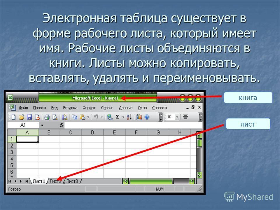 Электронная таблица существует в форме рабочего листа, который имеет имя. Рабочие листы объединяются в книги. Листы можно копировать, вставлять, удалять и переименовывать. книга лист
