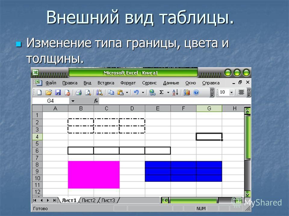 Внешний вид таблицы. Изменение типа границы, цвета и толщины. Изменение типа границы, цвета и толщины.