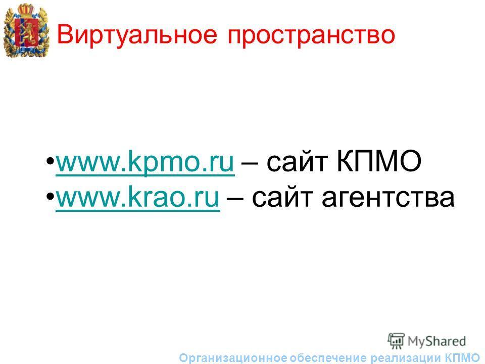 Виртуальное пространство Организационное обеспечение реализации КПМО www.kpmo.ru – сайт КПМОwww.kpmo.ru www.krao.ru – сайт агентстваwww.krao.ru
